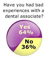 Dental Website Marketing