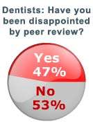 Dental Peer Review Survey Results