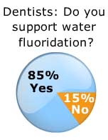 Water Fluoridation Dental Survey Results