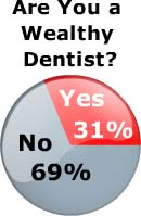 Are you a wealthy dentist?