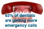 Emergency dental care on the rise