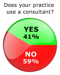 59% of dentists report not using a dental consultant